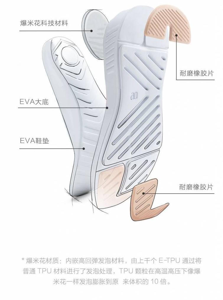 Ещё одни кроссовки Xiaomi 90