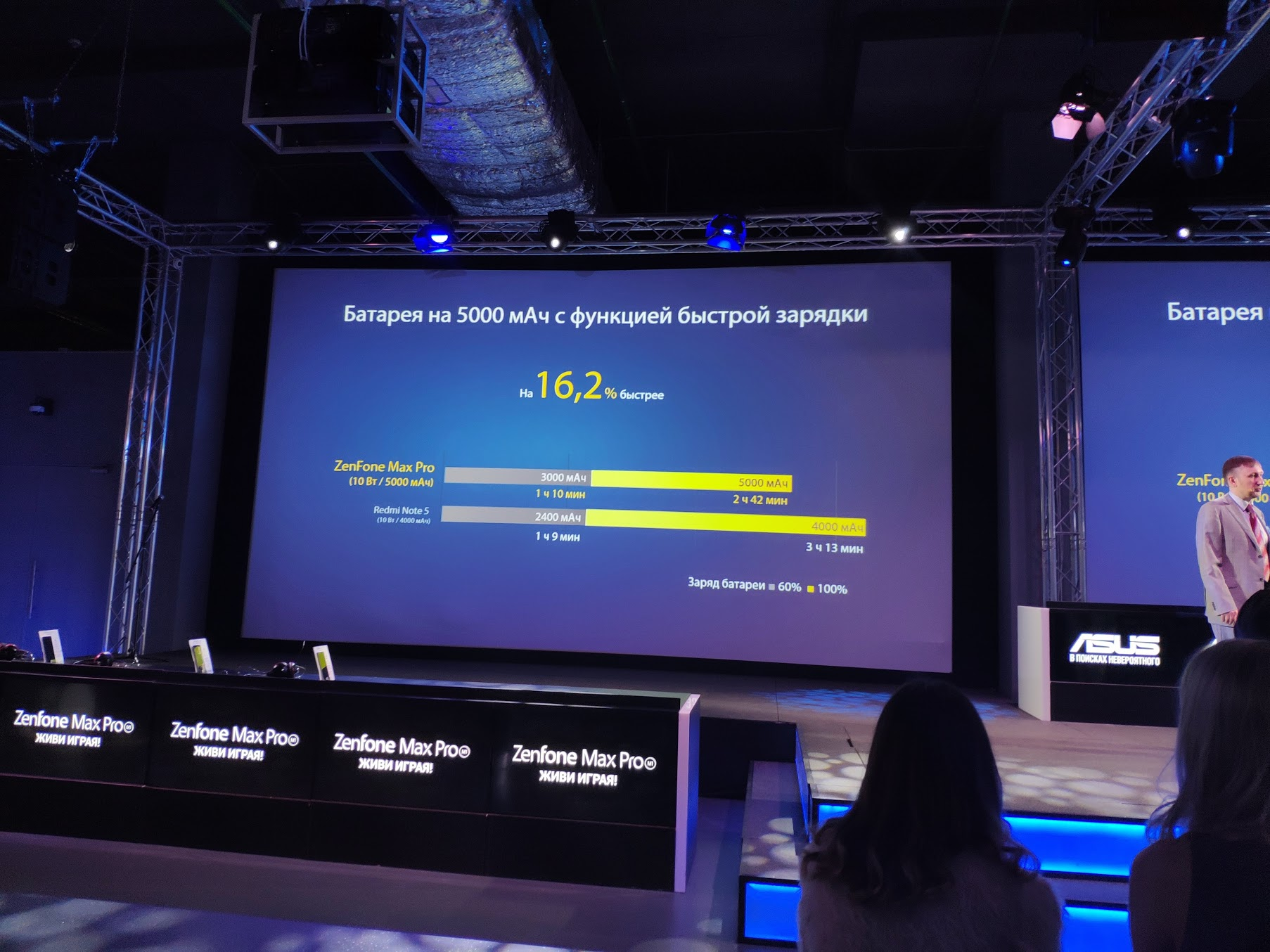 УXiaomi Redmi Note 5 иRedmi 5 Plusпоявился сильныйконкурент