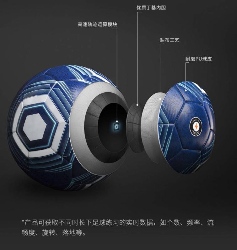 Умный футбольный мяч Insait JoyотXiaomi умеет синхронизироваться сосмартфоном