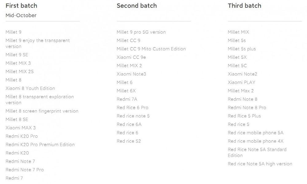 Список смартфонов Xiaomi, которые получат MIUI 11 + ссылки напрошивку