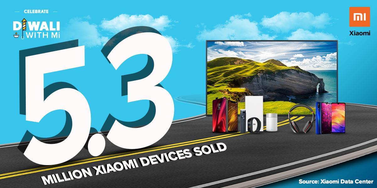 Xiaomi иRealme продали более 6 миллионов устройств вИндии